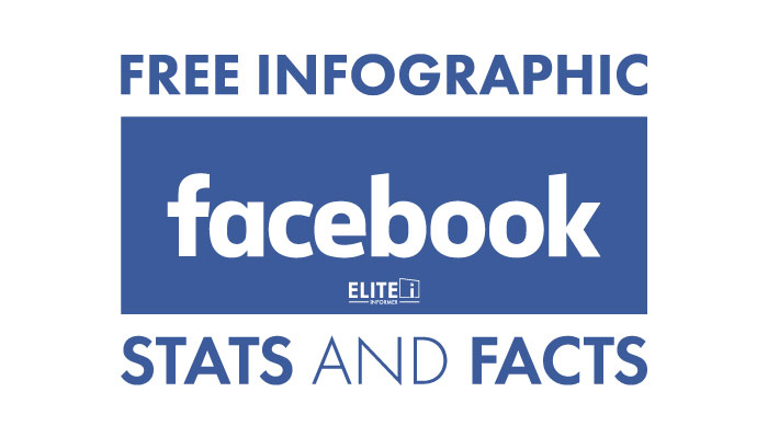 FREE Infographic - Facebook Stats and Facts for 2020